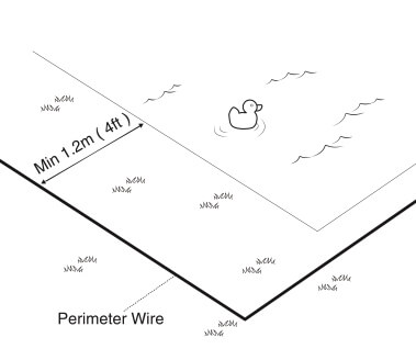 Install Perimeter Wire around Swimming Pool or Watercourse