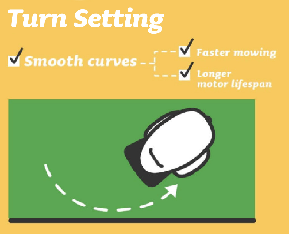 Turn Setting Feature